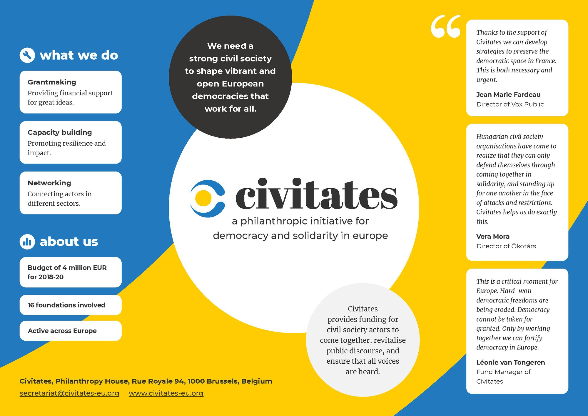 Civitates fact sheet